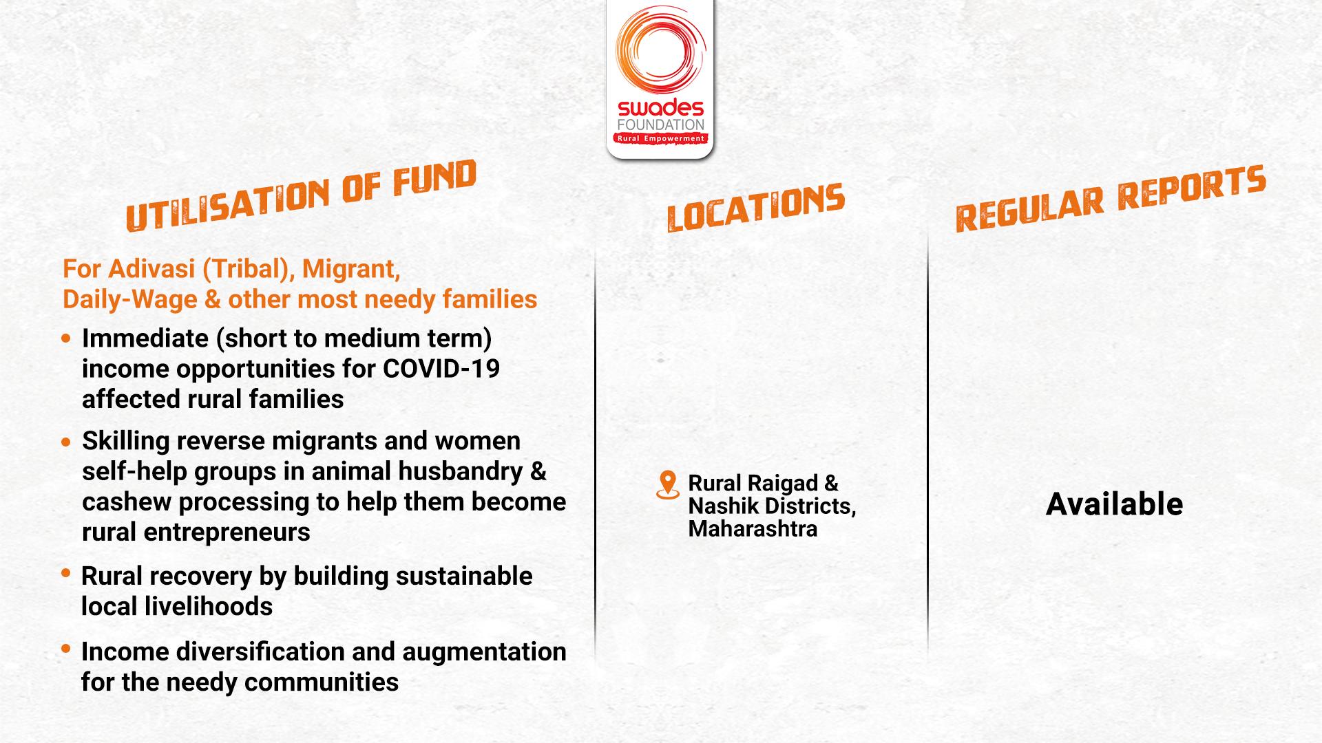 Swades Foundation